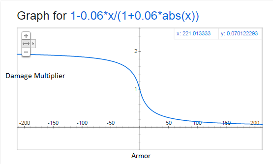armorgraph