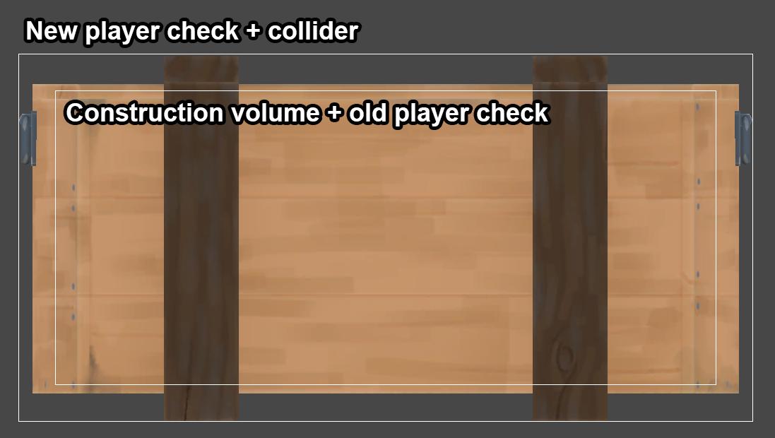 ChestConstructionCheck